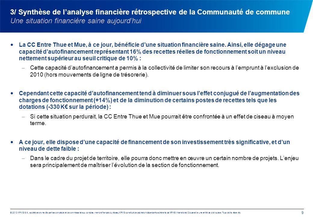 3/ Synthèse de l'analyse financière rétrospective de la Communauté de commune Une situation financière saine aujourd'hui
