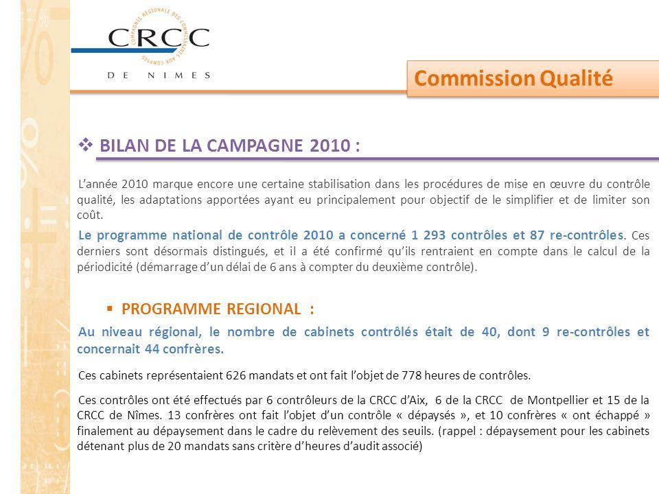 Commission Qualité BILAN DE LA CAMPAGNE 2010 : PROGRAMME REGIONAL :