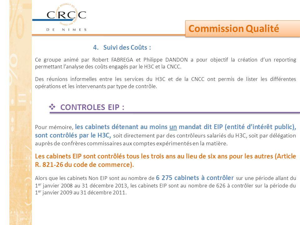Commission Qualité CONTROLES EIP : 4. Suivi des Coûts :