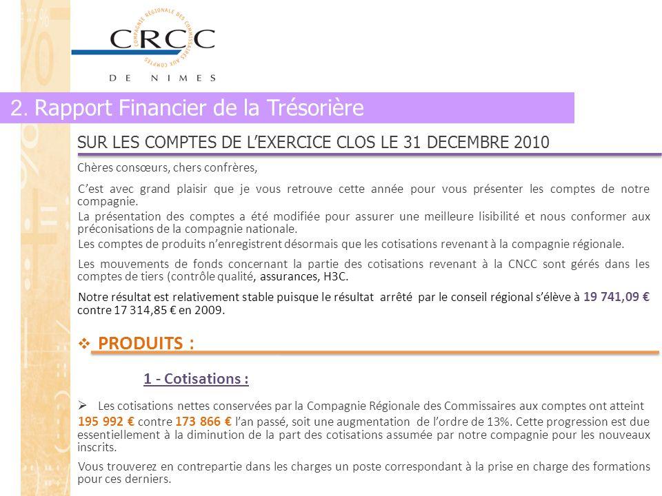 2. Rapport Financier de la Trésorière