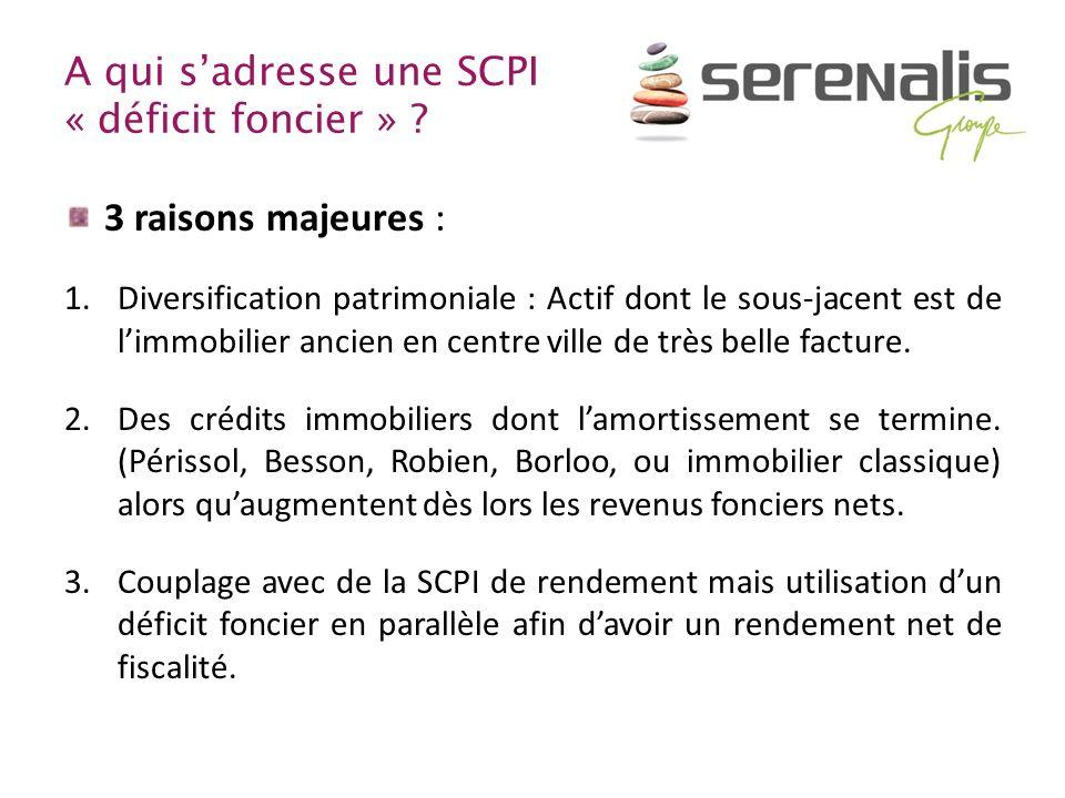 A qui s'adresse une SCPI « déficit foncier »