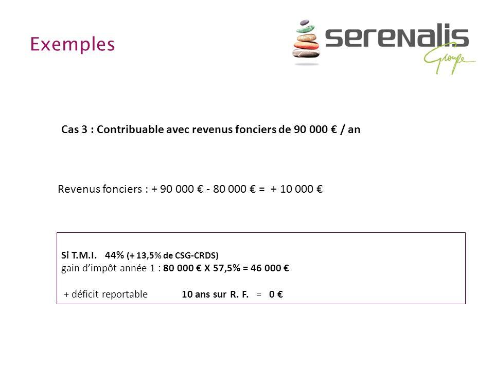 Exemples Cas 3 : Contribuable avec revenus fonciers de 90 000 € / an