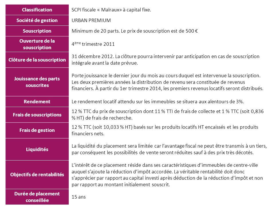 SCPI fiscale « Malraux» à capital fixe. Société de gestion