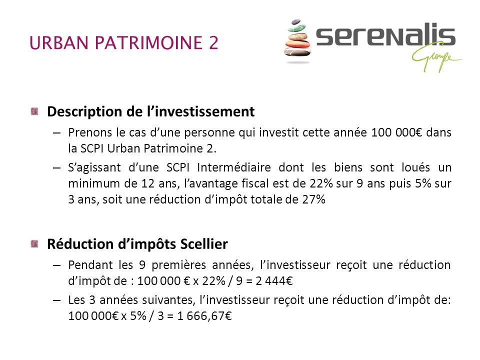 URBAN PATRIMOINE 2 Description de l'investissement