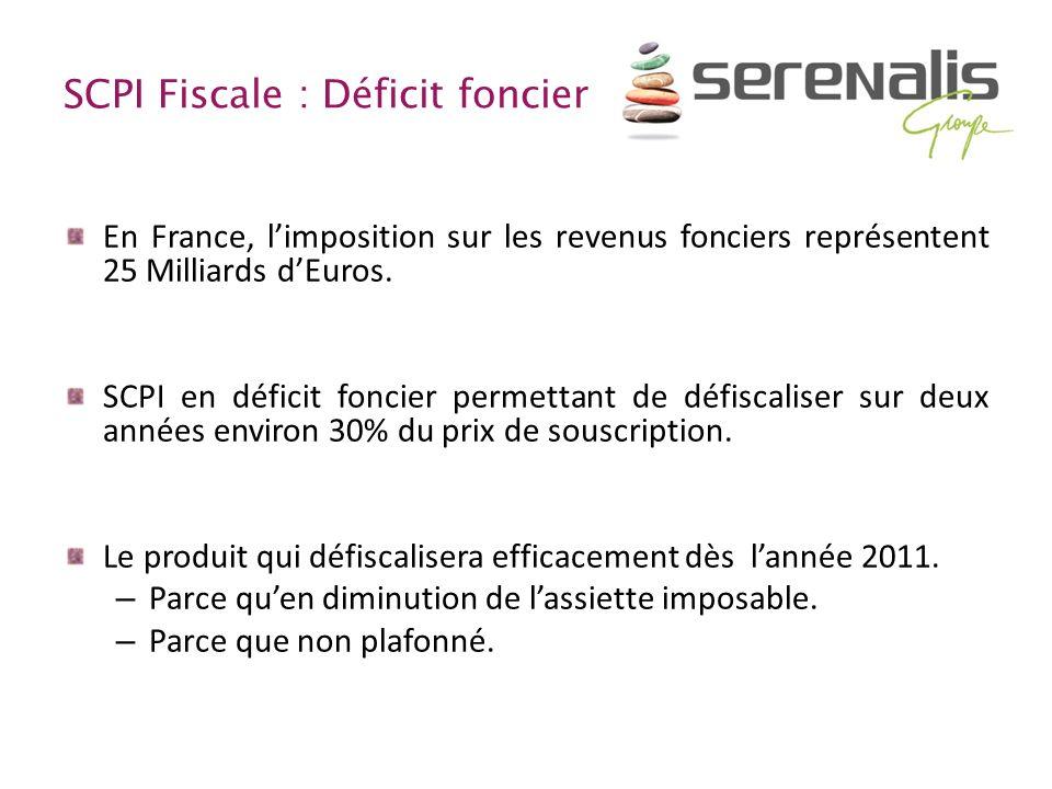 SCPI Fiscale : Déficit foncier