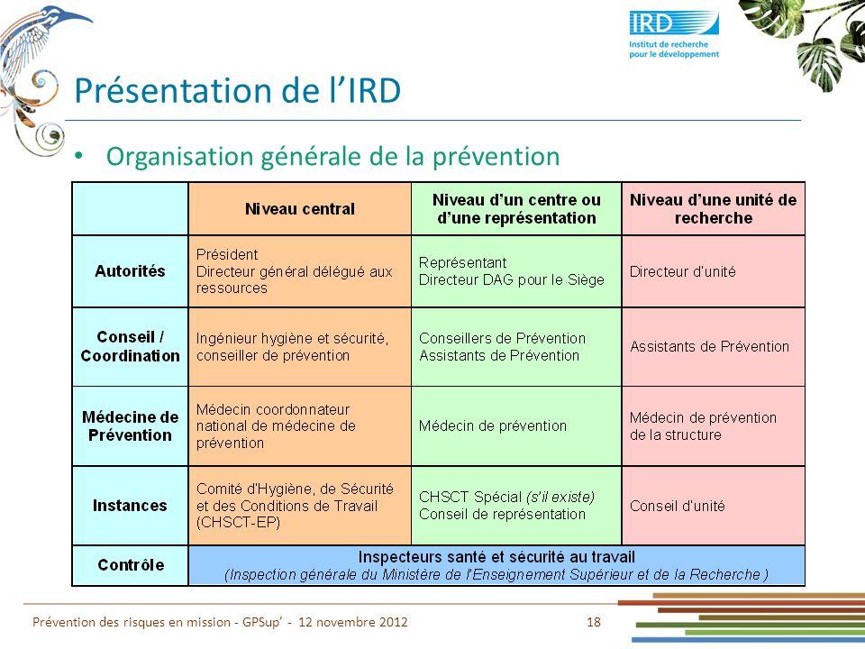 Présentation de l'IRD Organisation générale de la prévention