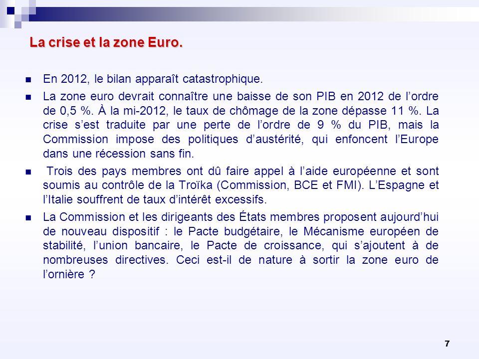La crise et la zone Euro. En 2012, le bilan apparaît catastrophique.