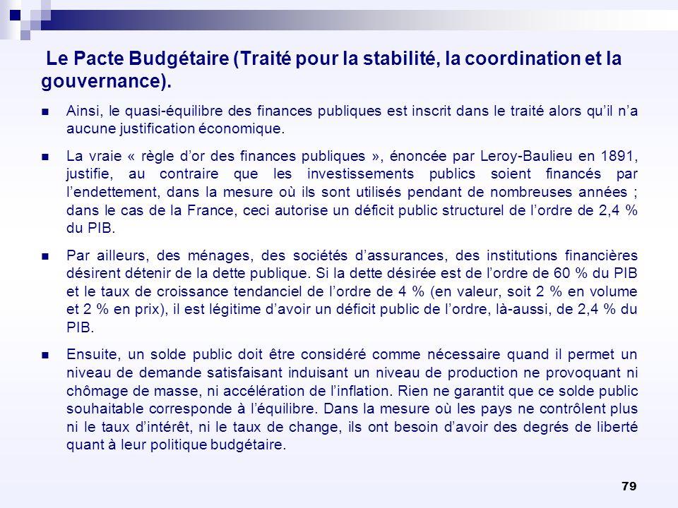 Le Pacte Budgétaire (Traité pour la stabilité, la coordination et la gouvernance).