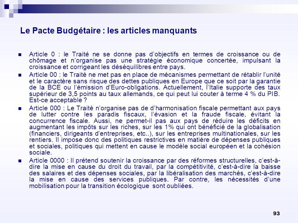Le Pacte Budgétaire : les articles manquants