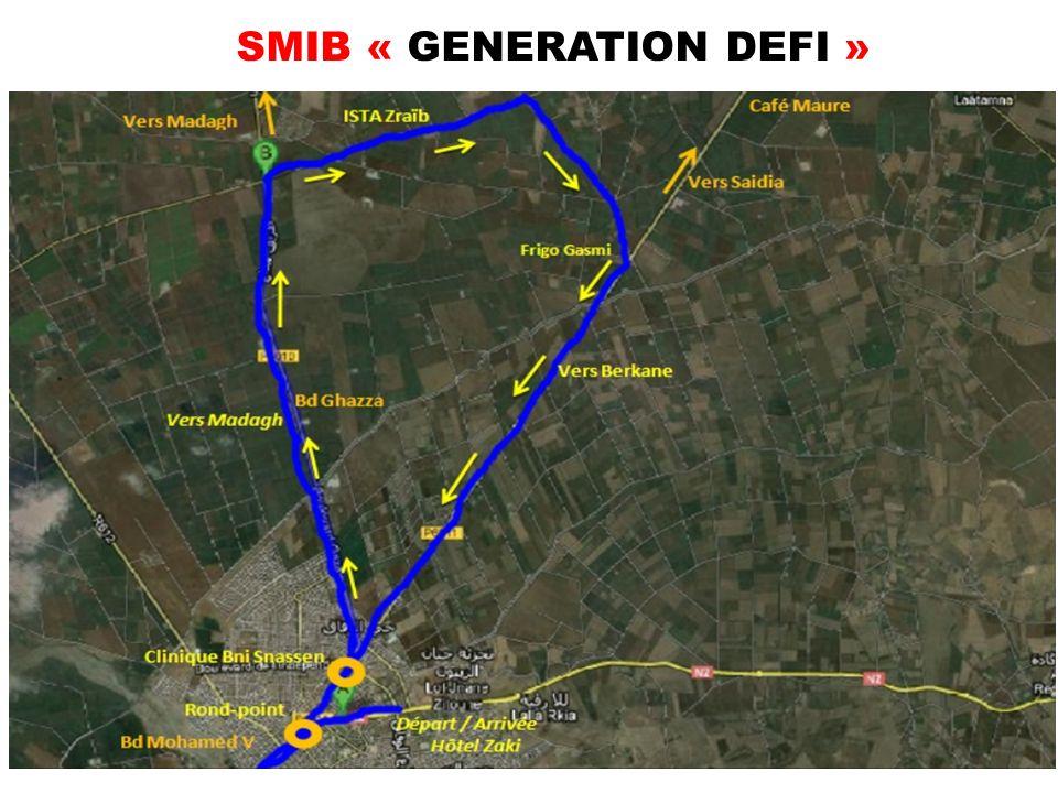 SMIB « GENERATION DEFI »