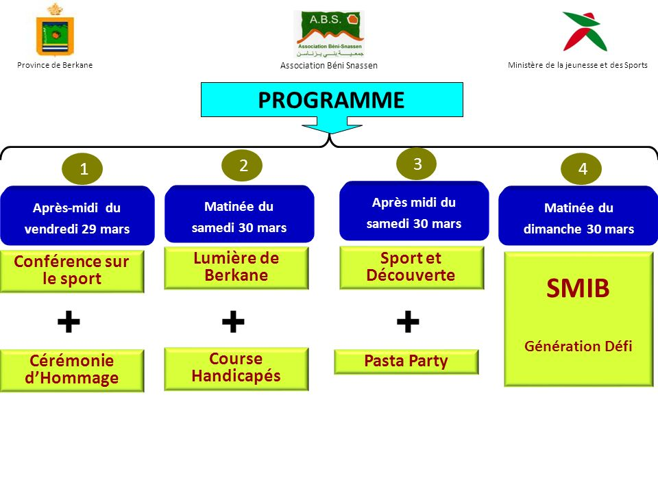+ + + SMIB PROGRAMME 1 2 3 4 Conférence sur le sport