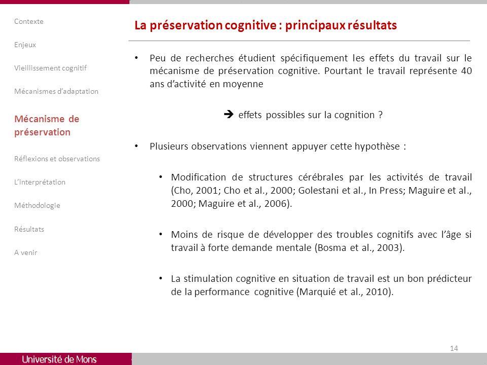 effets possibles sur la cognition