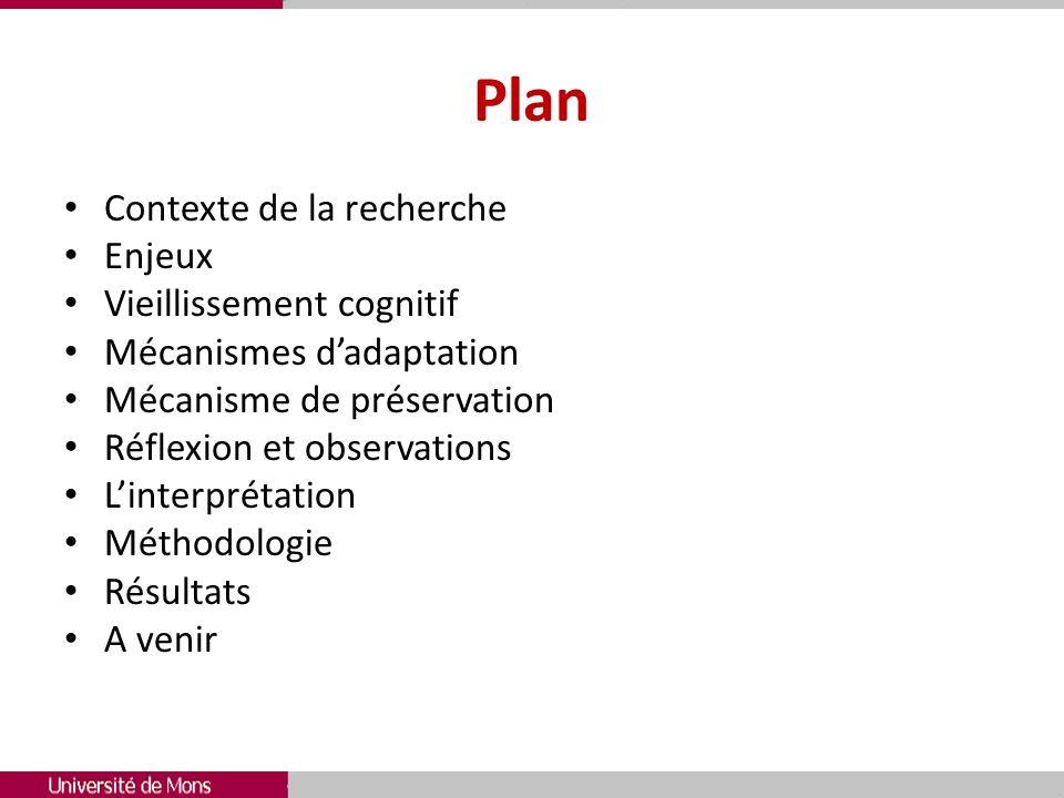 Plan Contexte de la recherche Enjeux Vieillissement cognitif