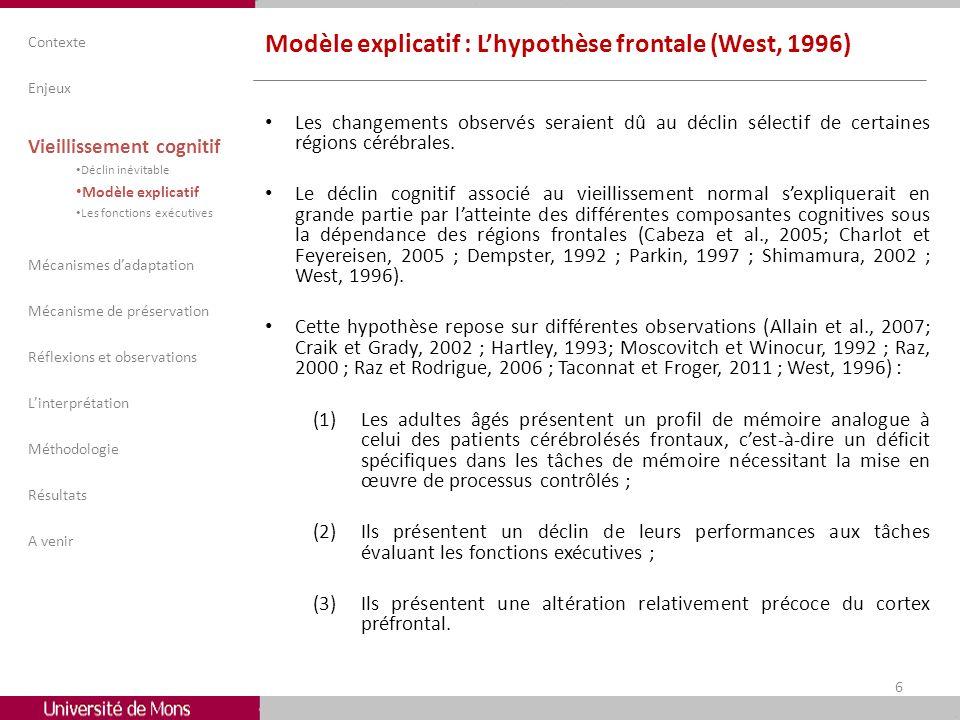 Modèle explicatif : L'hypothèse frontale (West, 1996)