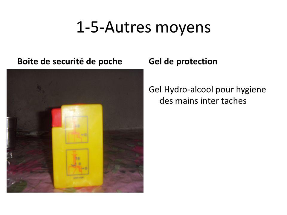 1-5-Autres moyens Boite de securité de poche Gel de protection