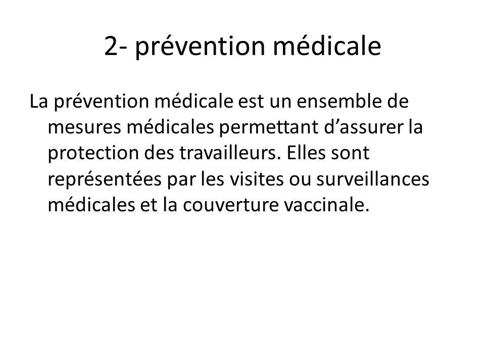 2- prévention médicale