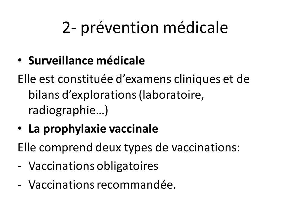 2- prévention médicale Surveillance médicale