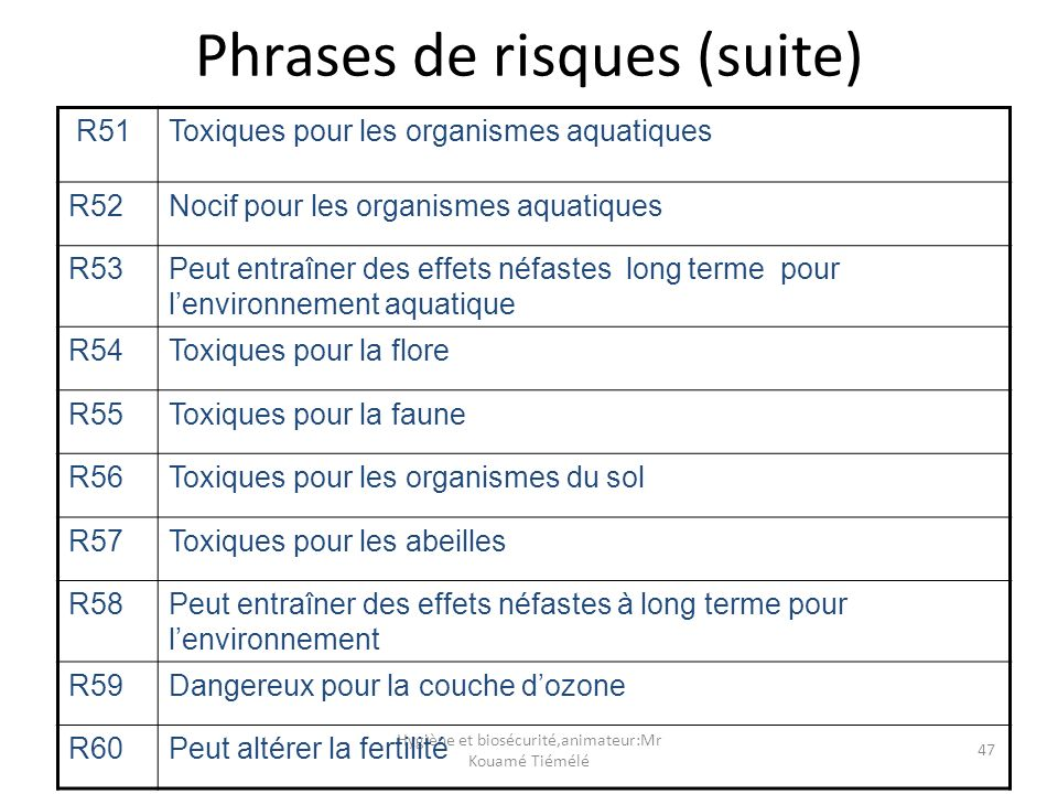 Phrases de risques (suite)