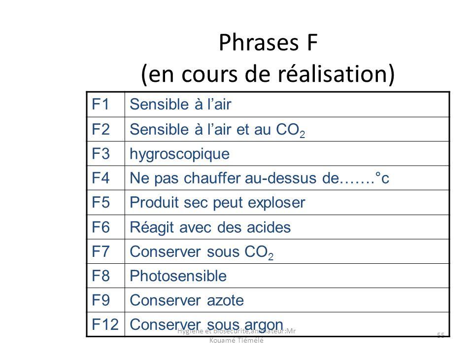 Phrases F (en cours de réalisation)