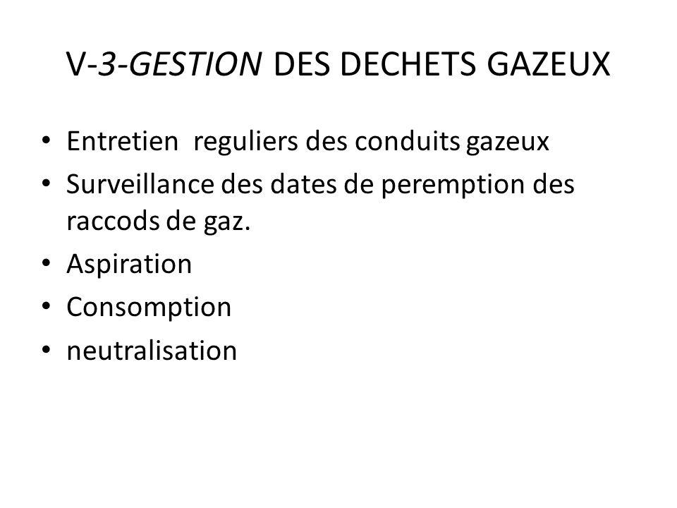 V-3-GESTION DES DECHETS GAZEUX
