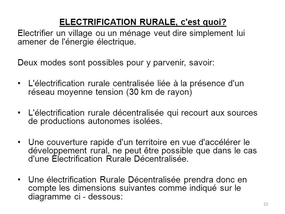 ELECTRIFICATION RURALE, c est quoi
