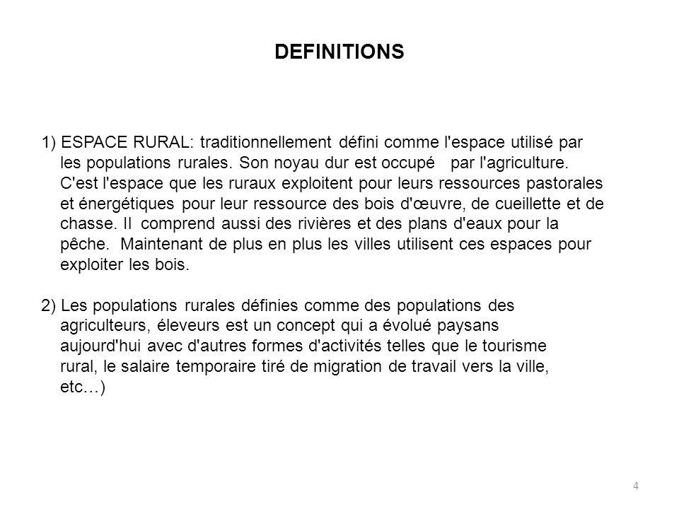 DEFINITIONS 1) ESPACE RURAL: traditionnellement défini comme l espace utilisé par.