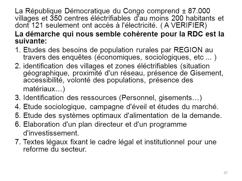 La République Démocratique du Congo comprend ± 87