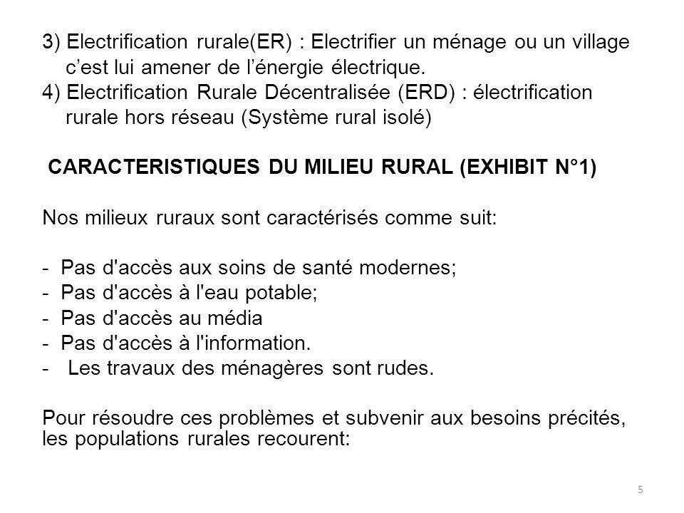 3) Electrification rurale(ER) : Electrifier un ménage ou un village