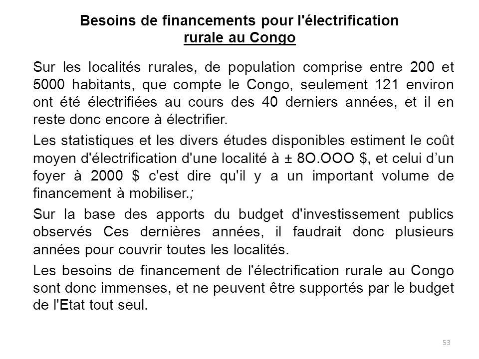 Besoins de financements pour l électrification rurale au Congo