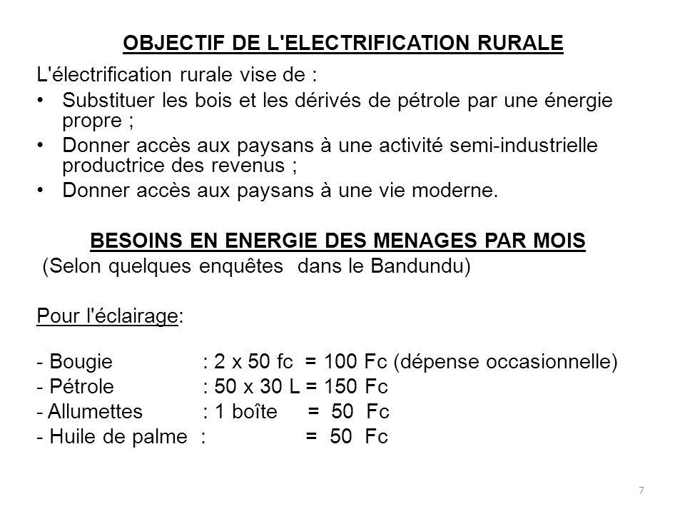 OBJECTIF DE L ELECTRIFICATION RURALE