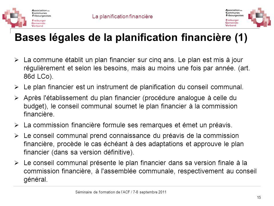 Bases légales de la planification financière (1)