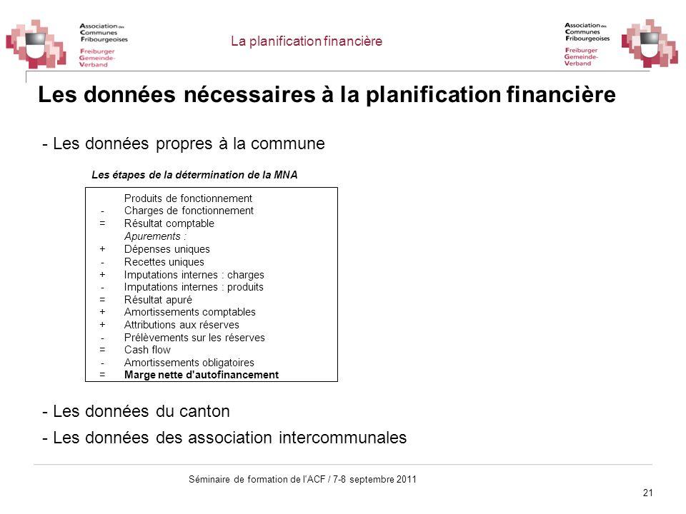 Les données nécessaires à la planification financière