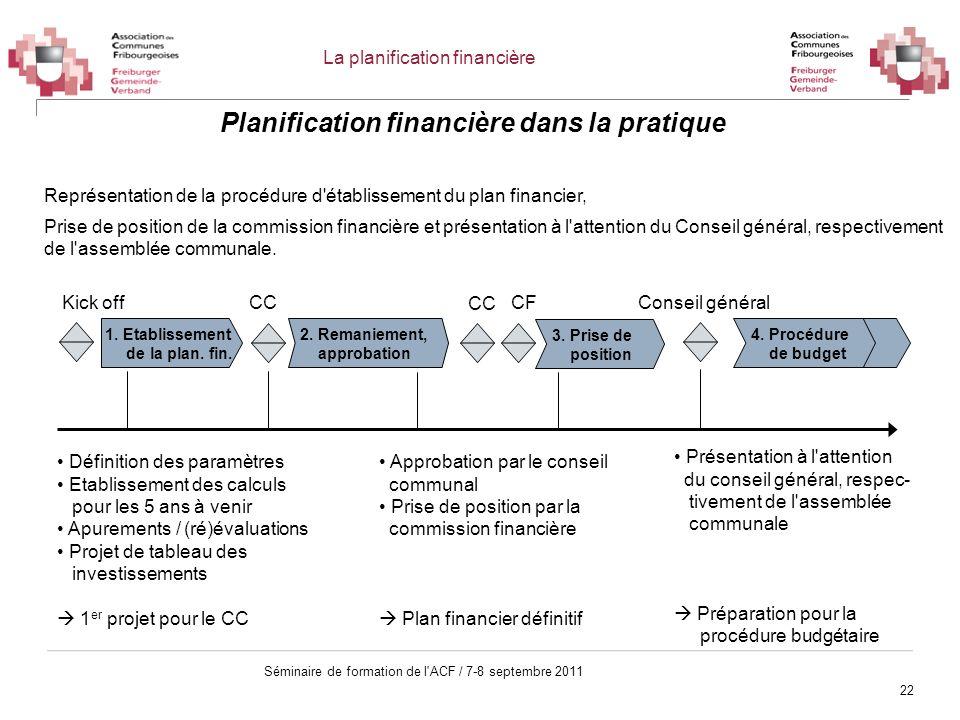 Planification financière dans la pratique