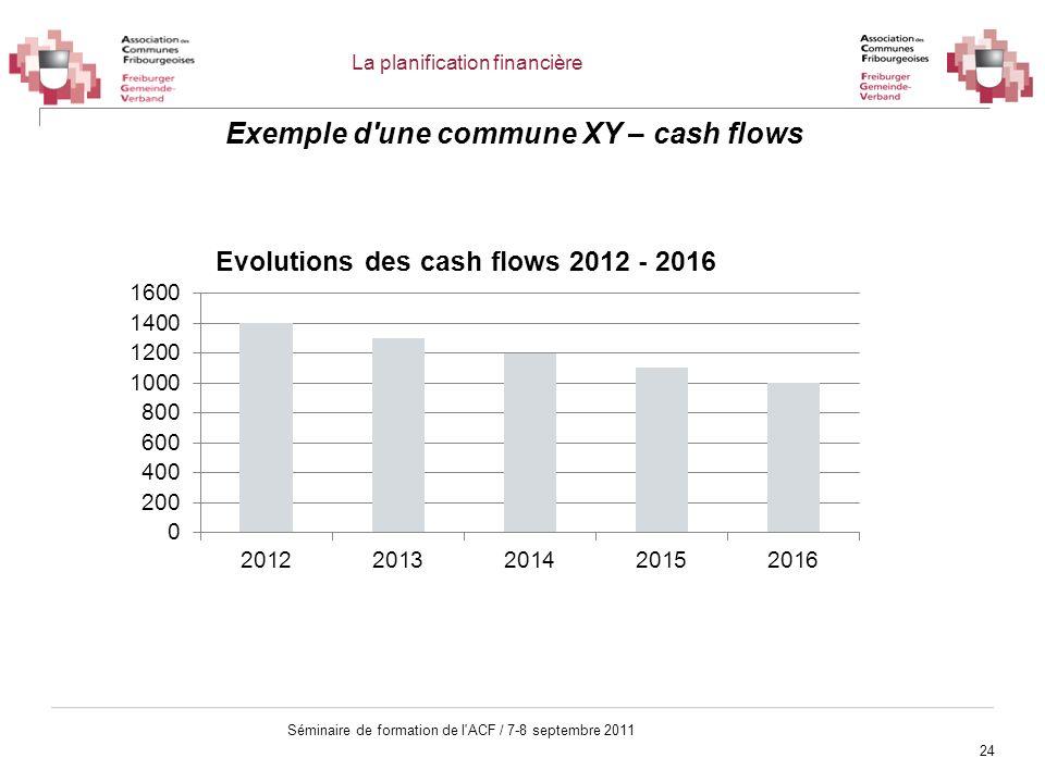 Exemple d une commune XY – cash flows