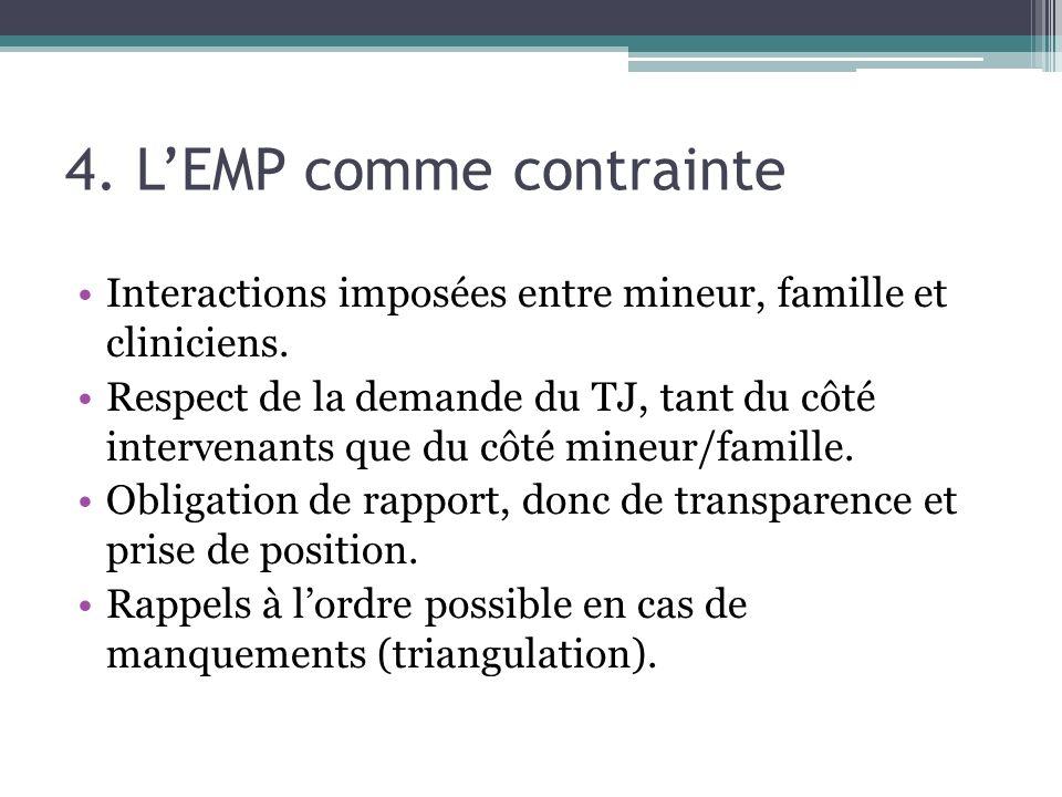 4. L'EMP comme contrainte