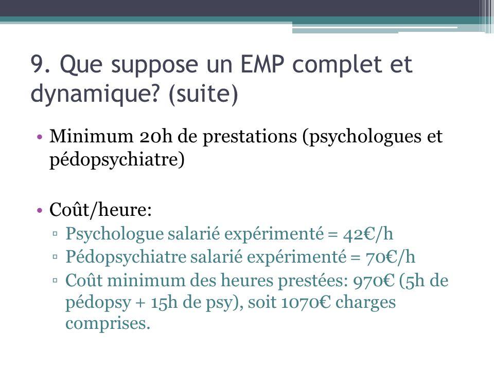 9. Que suppose un EMP complet et dynamique (suite)