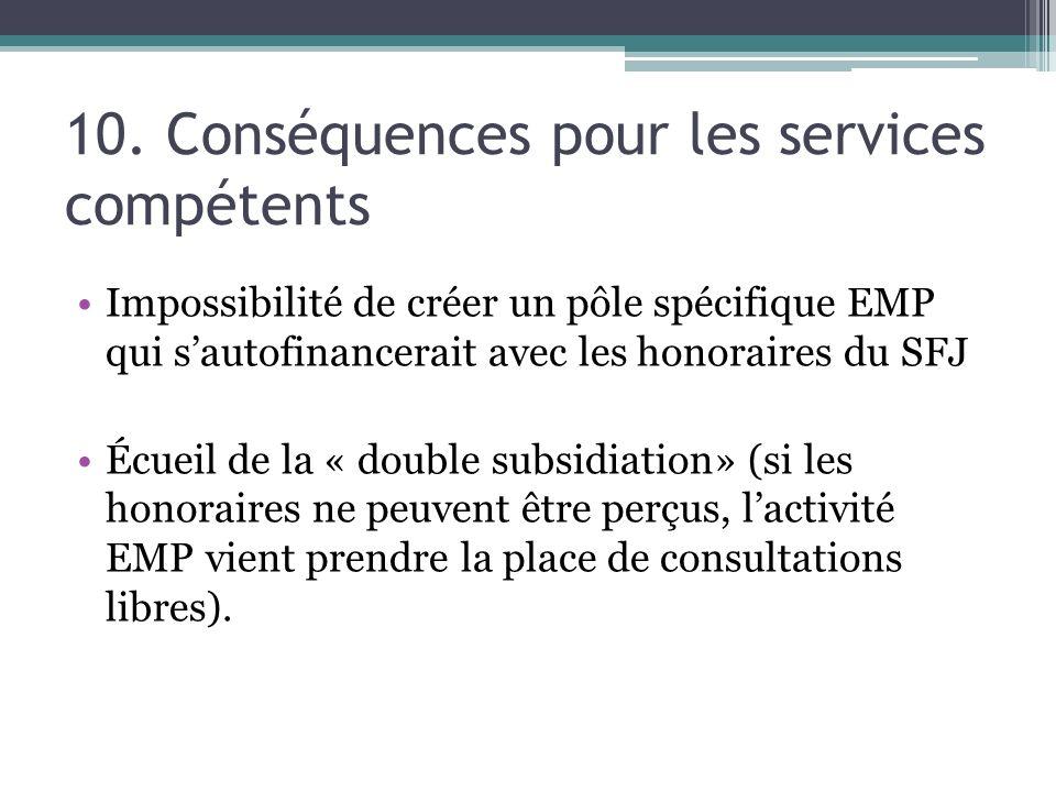 10. Conséquences pour les services compétents