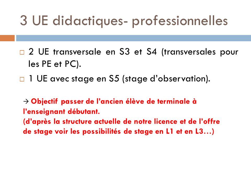 3 UE didactiques- professionnelles
