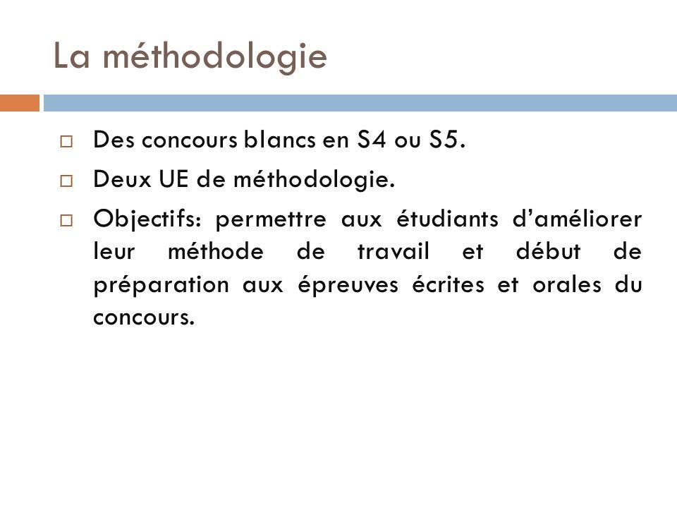 La méthodologie Des concours blancs en S4 ou S5.