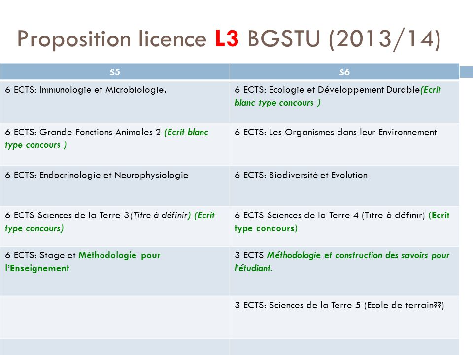 Proposition licence L3 BGSTU (2013/14)