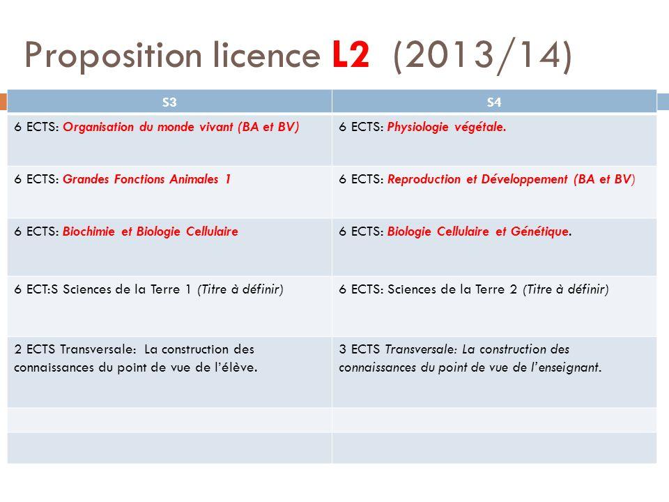 Proposition licence L2 (2013/14)