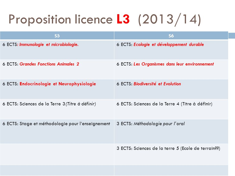 Proposition licence L3 (2013/14)
