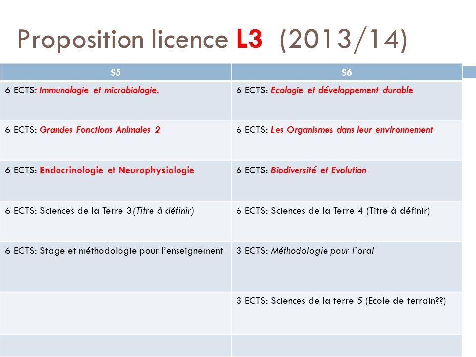 Proposition licence L3 (2013/14)