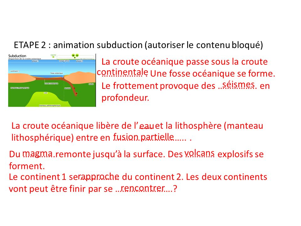 ETAPE 2 : animation subduction (autoriser le contenu bloqué)