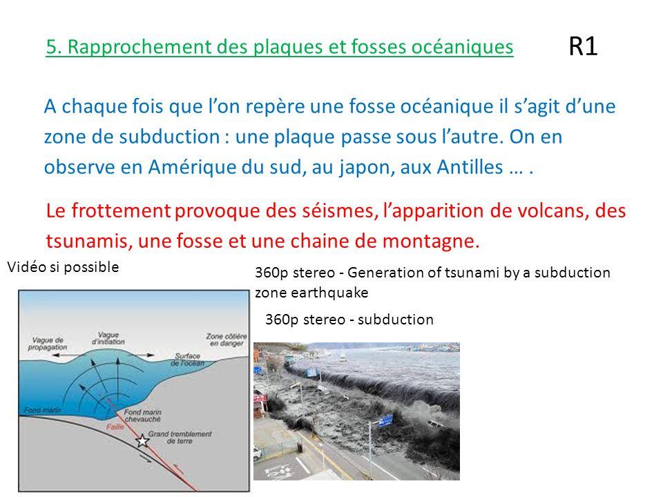 R1 5. Rapprochement des plaques et fosses océaniques