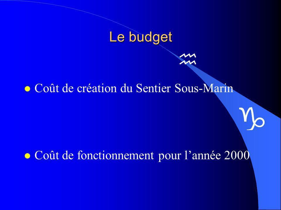 Le budget Coût de création du Sentier Sous-Marin