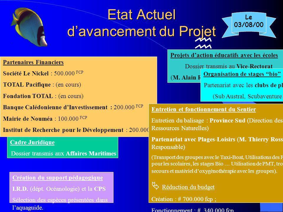 Etat Actuel d'avancement du Projet