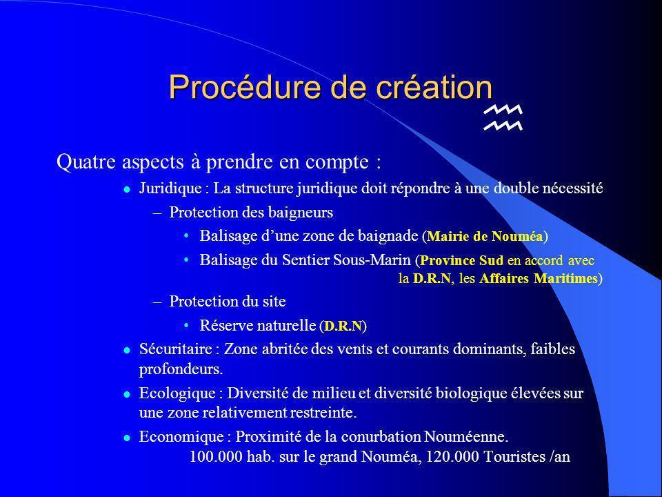 Procédure de création Quatre aspects à prendre en compte :