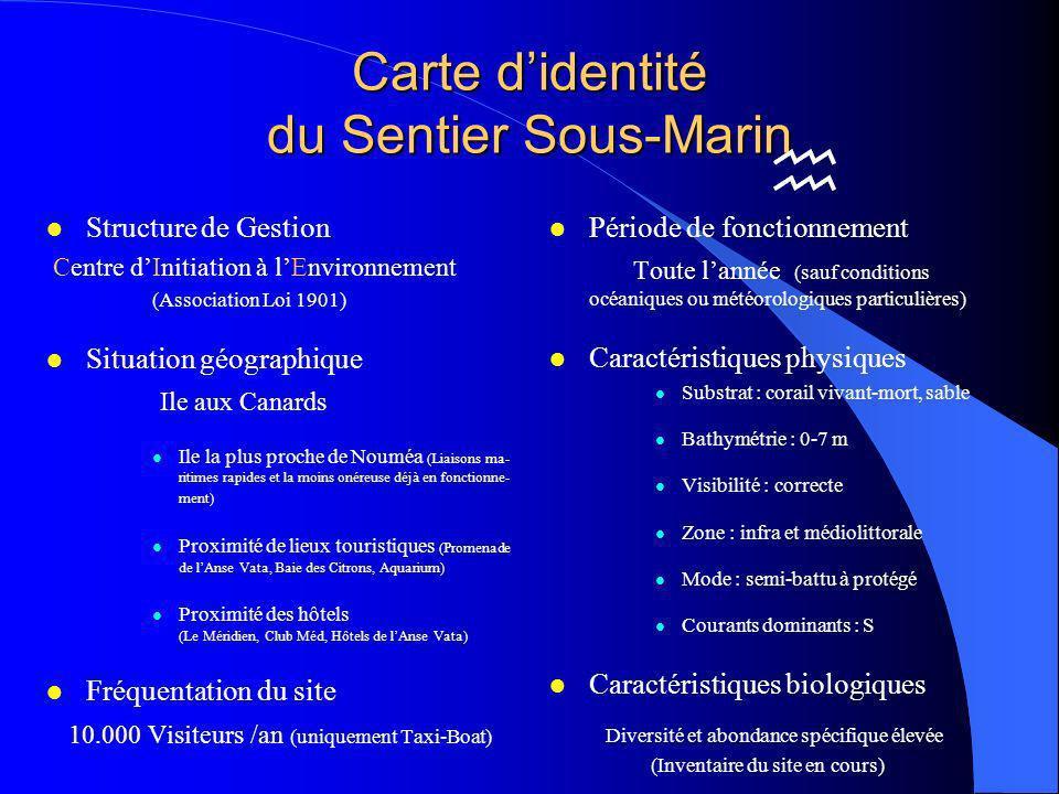 Carte d'identité du Sentier Sous-Marin