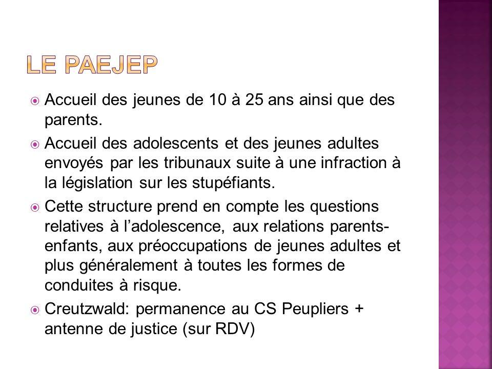 Le paejep Accueil des jeunes de 10 à 25 ans ainsi que des parents.